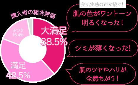 ranking_chart